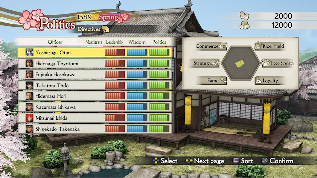 Samurai Warriors 4: Empires castle feature