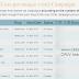 CPUV Campaigns ciklaili.com vs. Lensa Laili