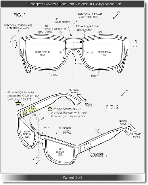 Google Glasses Part 2 with Binocular Head Mounted Displays