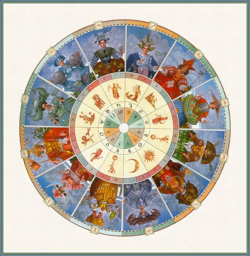 Сексуальность в гороскопе - Астролог Боэль