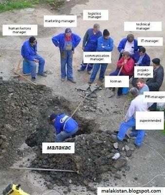 Перевод и значение слова - малакас работает, а остальные малакес смотрят, как работает малака - это большая малакия