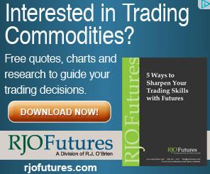 Interactive brokers forex futures