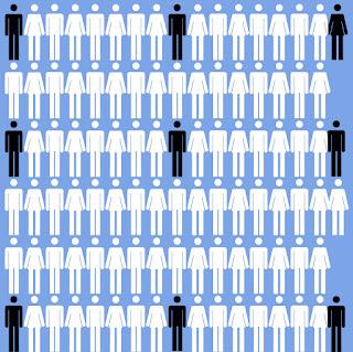 isotipos, población, estadisticas
