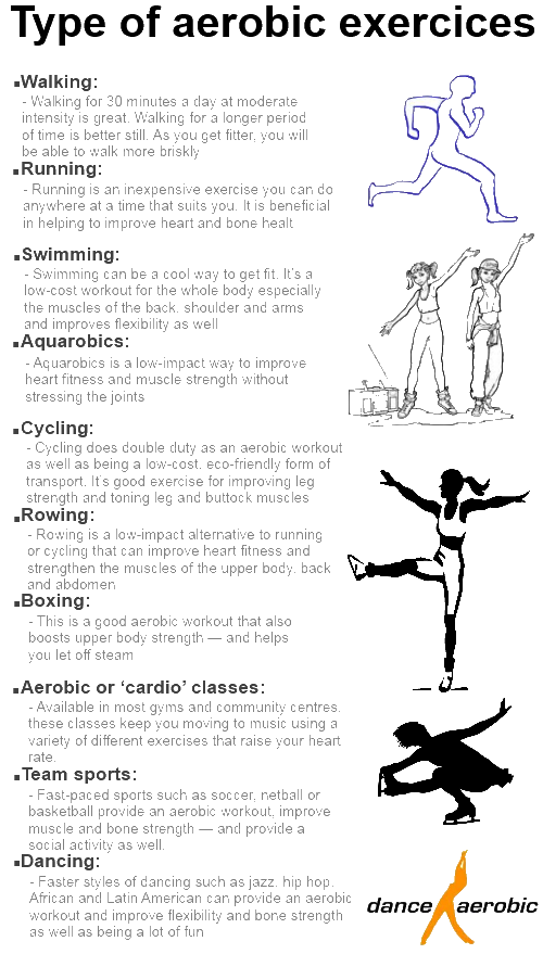 Fitness Worksheet As Well As Fitness Activities Worksheet ...