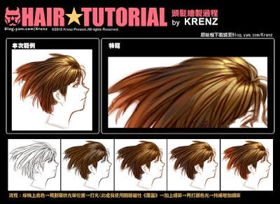 Tutorial de como desenhar e colorir cabelos 13913052