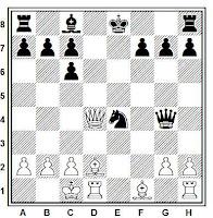 Aplicación del mate de Reti: partida de ajedrez Maczuski vs. Kolisch (París, 1864)