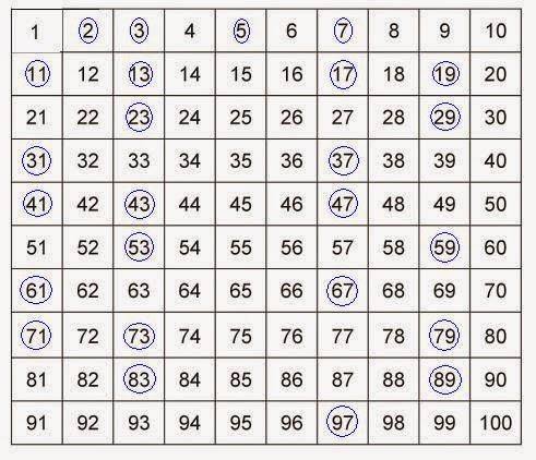 contoh bilangan prima