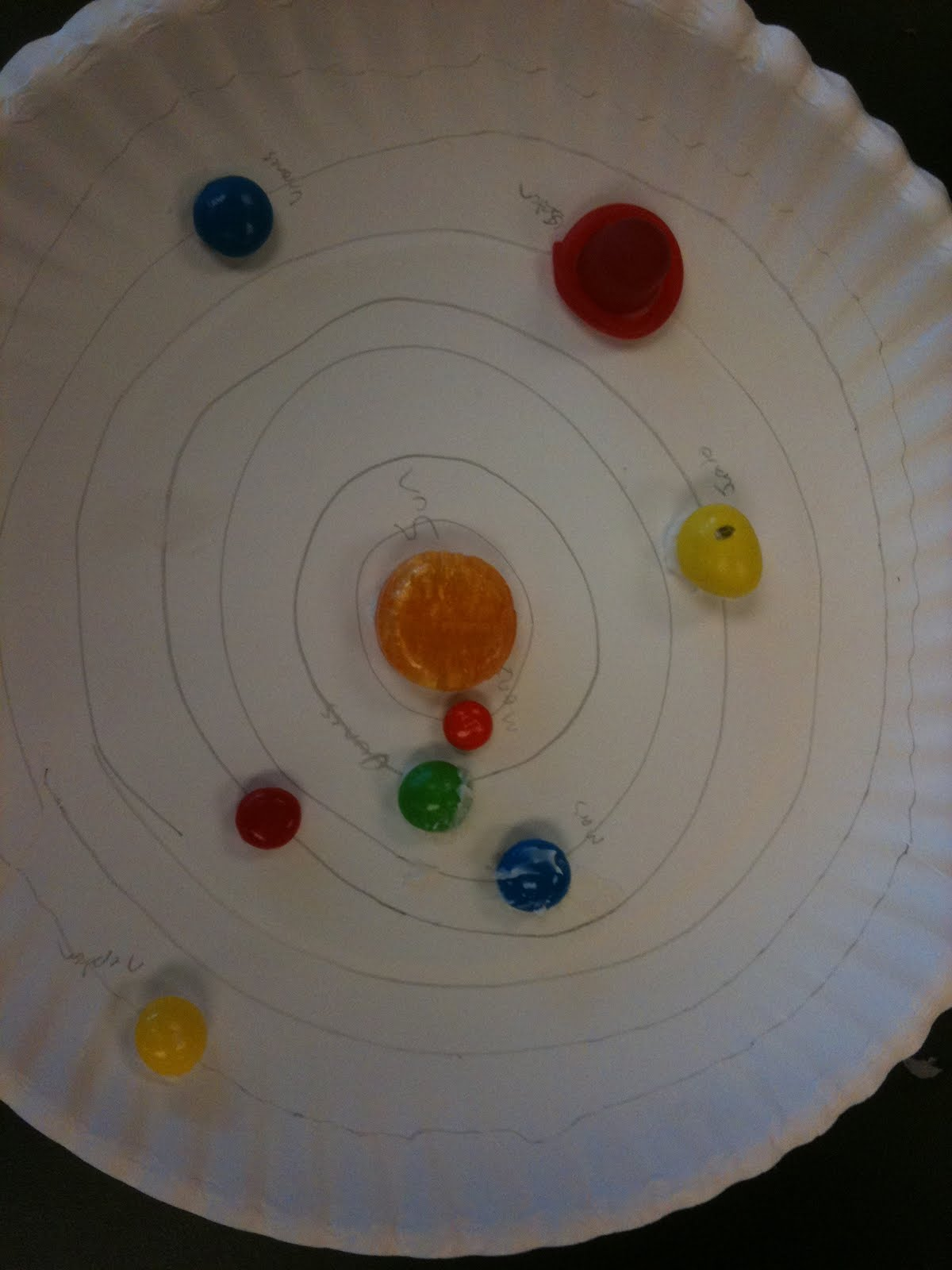 candy solar system activity - photo #3
