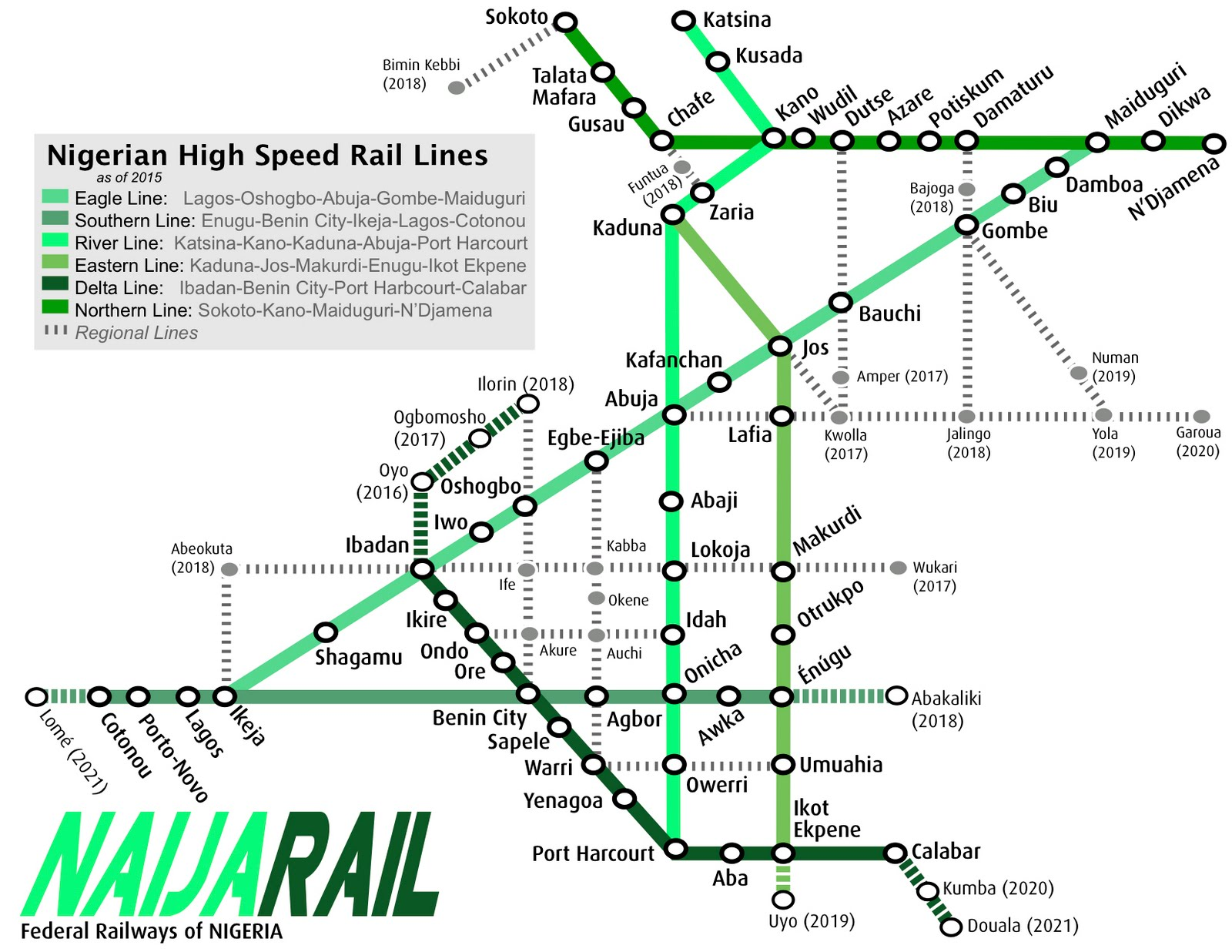 nigeria s railway network the plan
