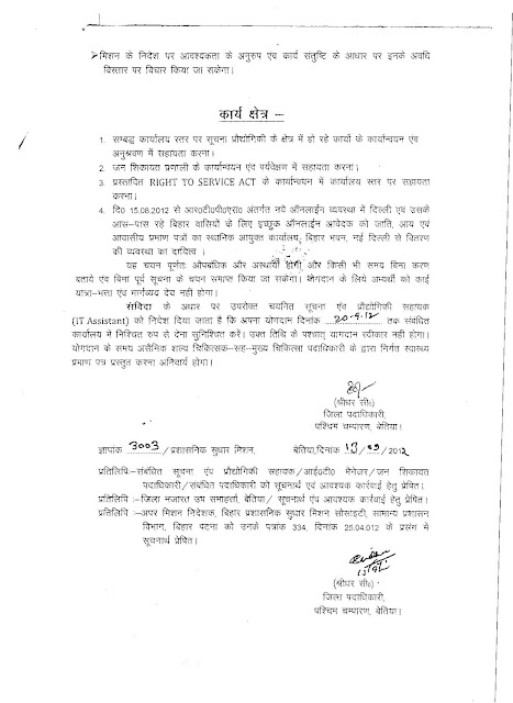 Job Application Letter Hindi