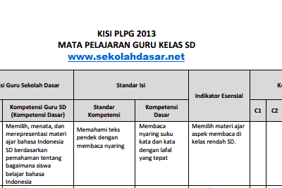 are browsing the content for Contoh Soal Explanation Text Pada Soal Un