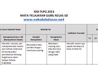 Download Kisi-Kisi PLPG 2013 Untuk Guru SD