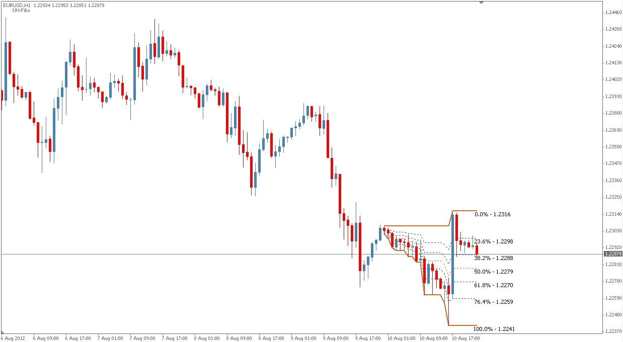 how to add another indicator gekko