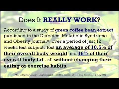 How Does Green Coffee Work?