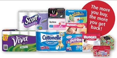 $10 Mail-in-Rebate for Scott, Viva, Kleenex, Huggies and More