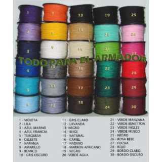 si eres te recomiendo utilizar cordones sencillos en dos colores bien diferentes de esa forma los nudos son fcilmente y t