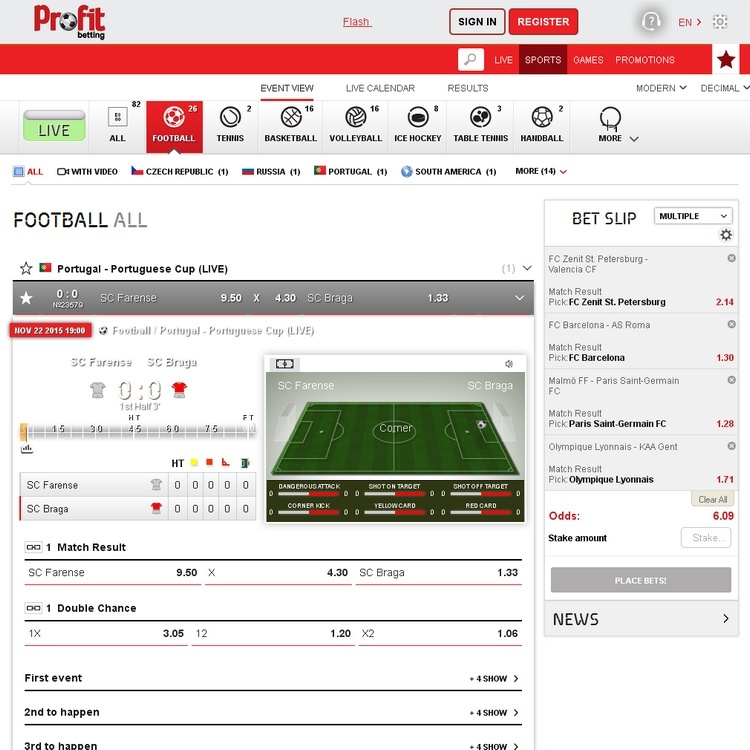 Profitbet Live Betting Offers