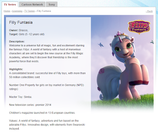 BRB's information page describing Filly Funtasia