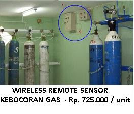 dijual gas detector wireless