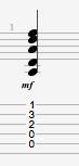 Dmin guitar chord