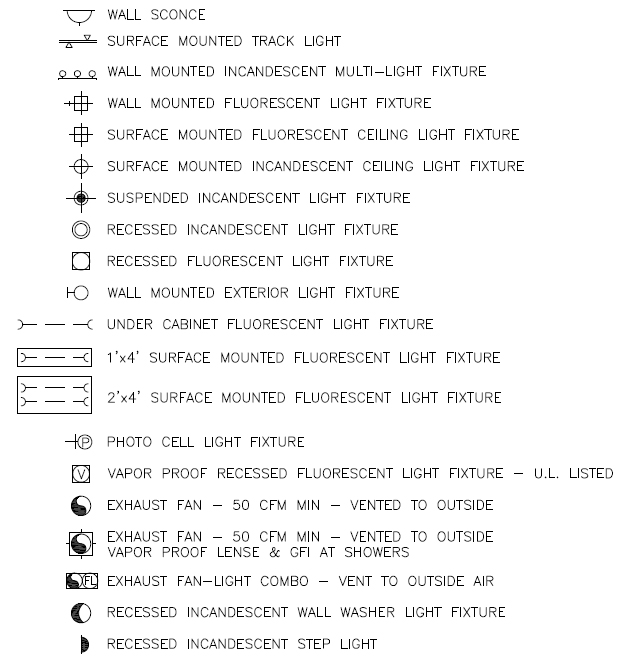 Electrical Lighting Symbols AutoCAD