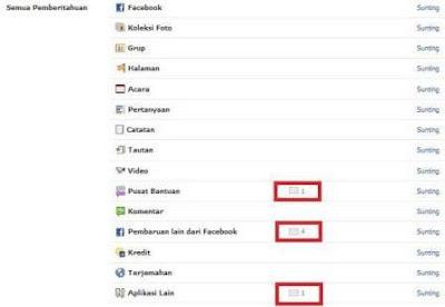 Cara Mencegah/memblok pemberitahuan Facebook masuk ke email