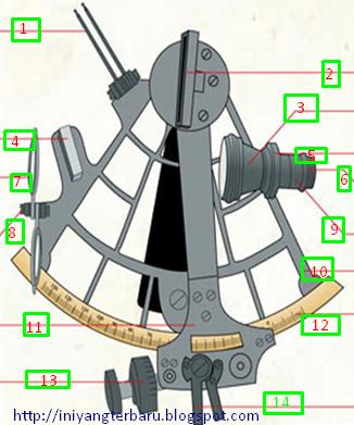 sextan