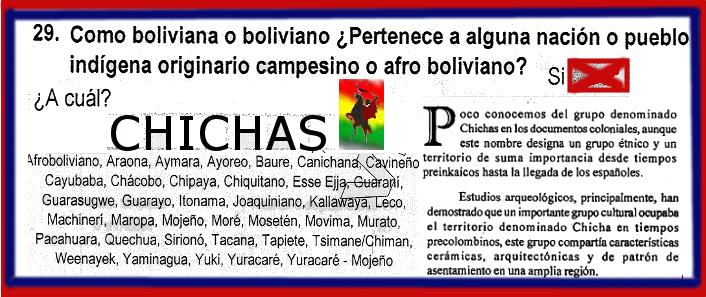 Chichas