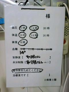 写真:ベッドに掲げられている入院中の検査内容と注意事項