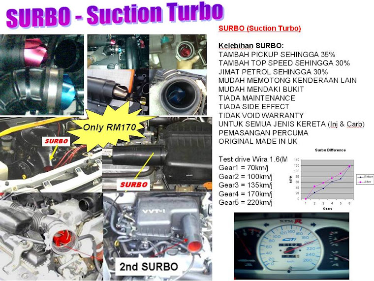 SURBO- Suction Turbo (pickup & top speed & save petrol) - RM170