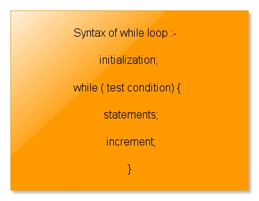 Definition for the Java Term Loops - ThoughtCo
