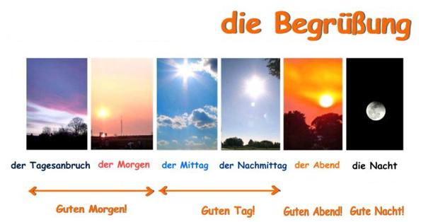 How Ro Say Good Morning In German : Free german deutsch lernen kostenlos how to say hello in