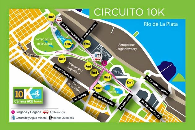 Circuito 10k Carrera ACE Seguros