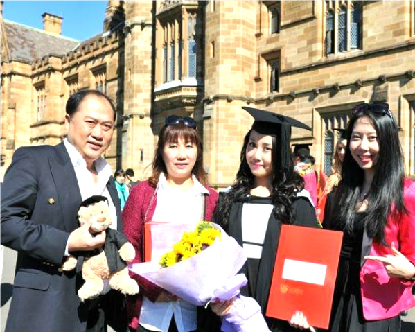Graduation date in Sydney