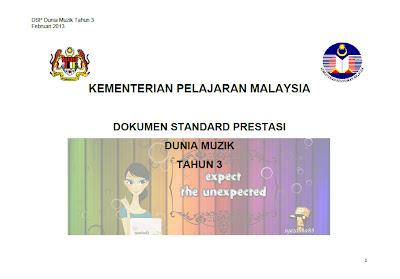 Berikut Dokumen Standard Prestasi KSSR Tahun 3 yang telah dimuat naik