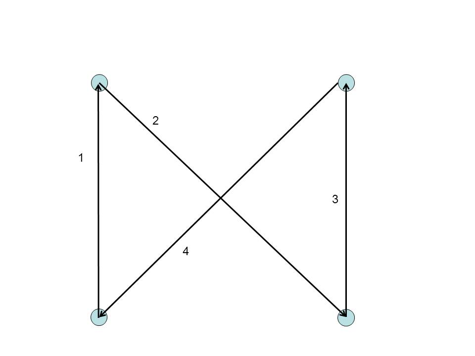 how to develop a square to round cone