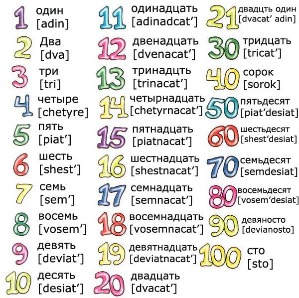 numbers in russian