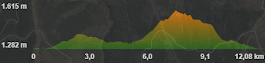 Track (12k)
