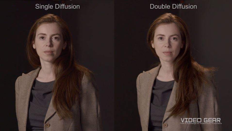 In this short tutorial Dominique presents the concept of double diffusing a light to fill a larger diffusion panel and create very soft light.  sc 1 st  ISO 1200 & Film Lighting Tutorial: Double Diffusion for Soft Beauty Lighting ... azcodes.com