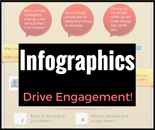 Infographics Drive Engagement! | Bullet Point Branding