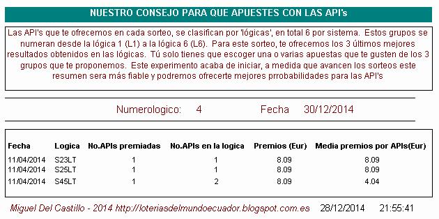 te proponemos las 3 lógicas mas probables para apostar en los euromillones desde Ecuador