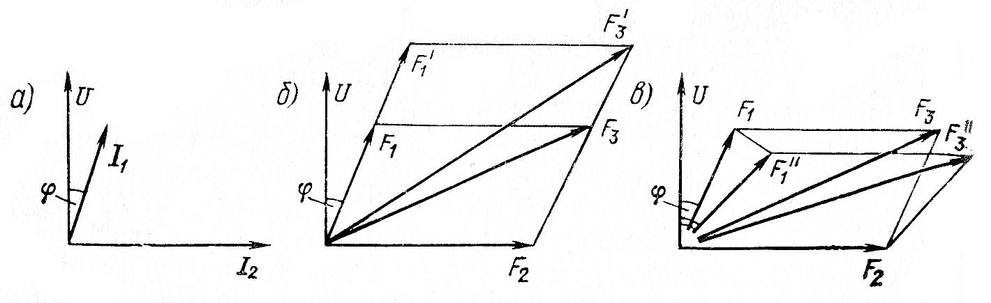 Векторные диаграммы амплитудно-фазового компаундирования