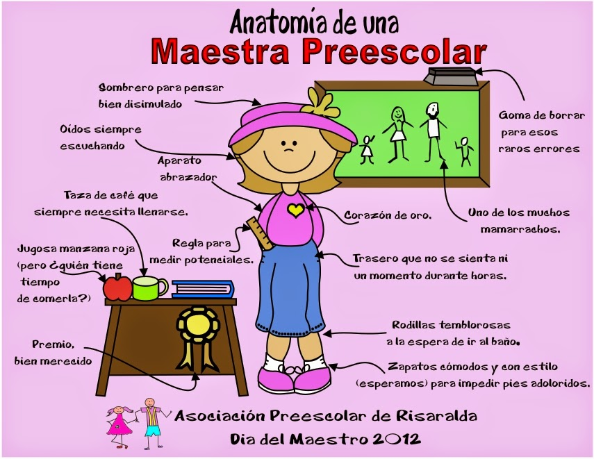 Lo Bello de Escribir: Cualidades para ser un buen maestro de nivel ...