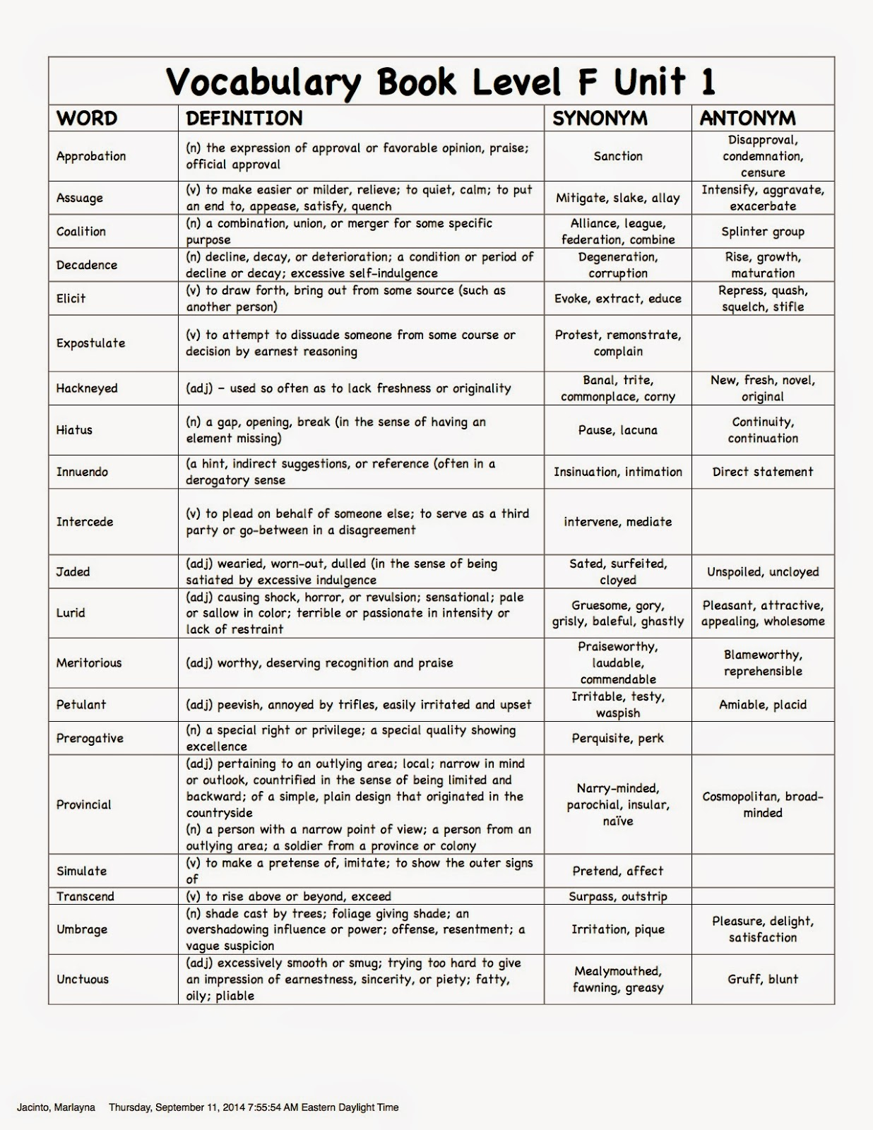 unit 2 vocabulary In ap world history we periodically take vocabulary quizzes these quizzes usually consist of ten words of about twenty from a unit on a half sheet of paper.