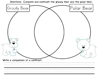 My Whole Brain Teaching Blog  Digital Scoreboard App and ComparisonContrast with    Bears    and