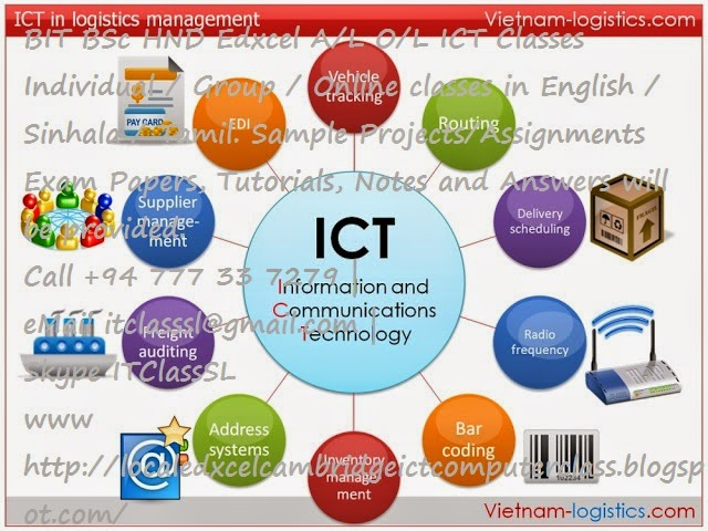ict coursework projects model