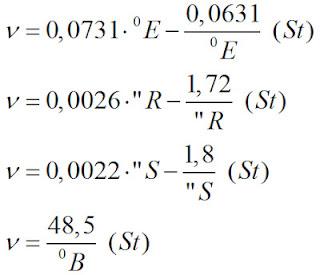 Đặc tính nhớt của chất lỏng