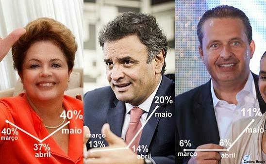 http://3.bp.blogspot.com/-kCCAZ4QEpi0/U_Tm4abQXzI/AAAAAAAA0oU/YPB5cDudO3s/s1600/Dilma-A%C3%A9cio-Campos-maio-2014.jpg