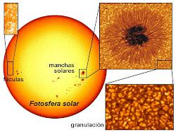 Explosiones Solares