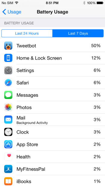 iOS 8 How to: Monitor and track your battery usage 5